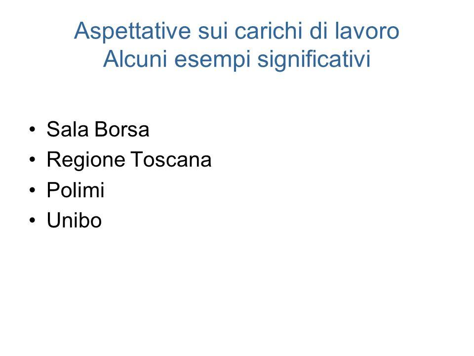 Aspettative sui carichi di lavoro Alcuni esempi significativi Sala Borsa Regione Toscana Polimi Unibo
