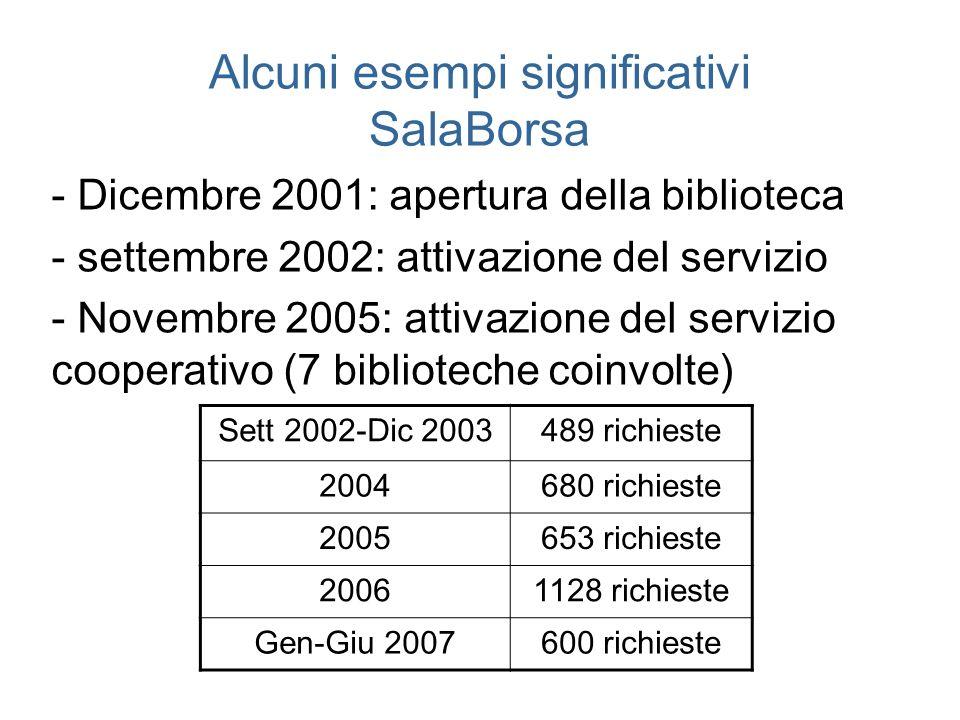 Alcuni esempi significativi SalaBorsa - Dicembre 2001: apertura della biblioteca - settembre 2002: attivazione del servizio - Novembre 2005: attivazio