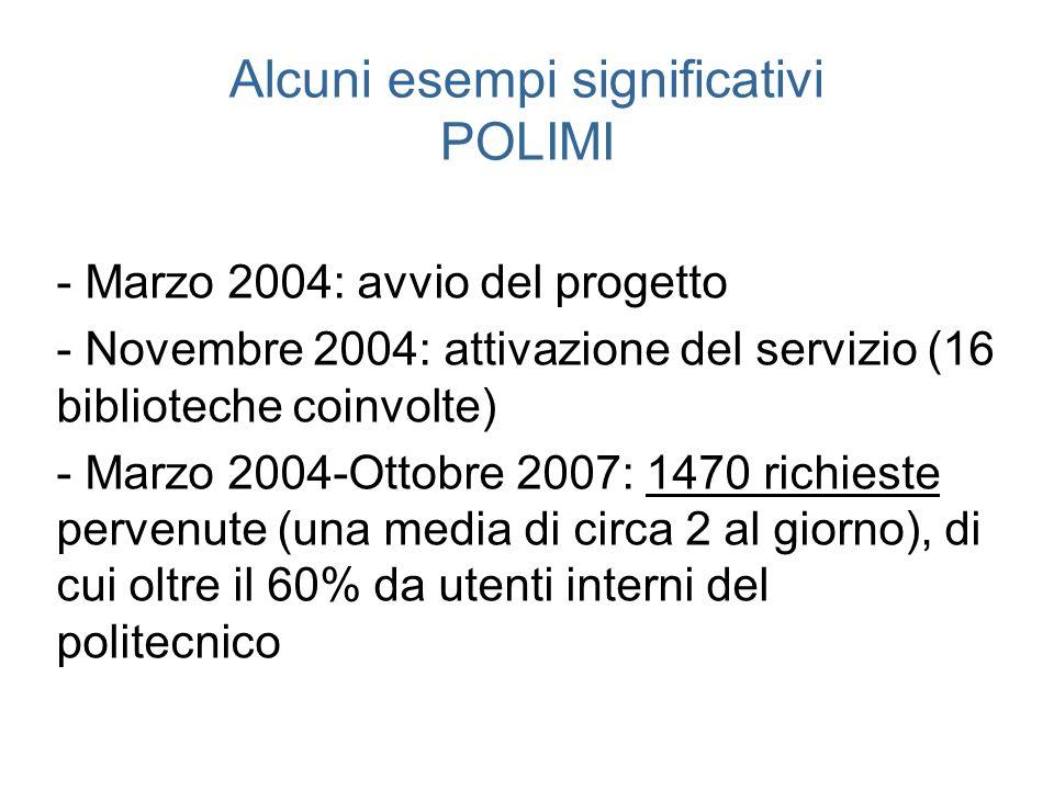 Alcuni esempi significativi POLIMI - Marzo 2004: avvio del progetto - Novembre 2004: attivazione del servizio (16 biblioteche coinvolte) - Marzo 2004-