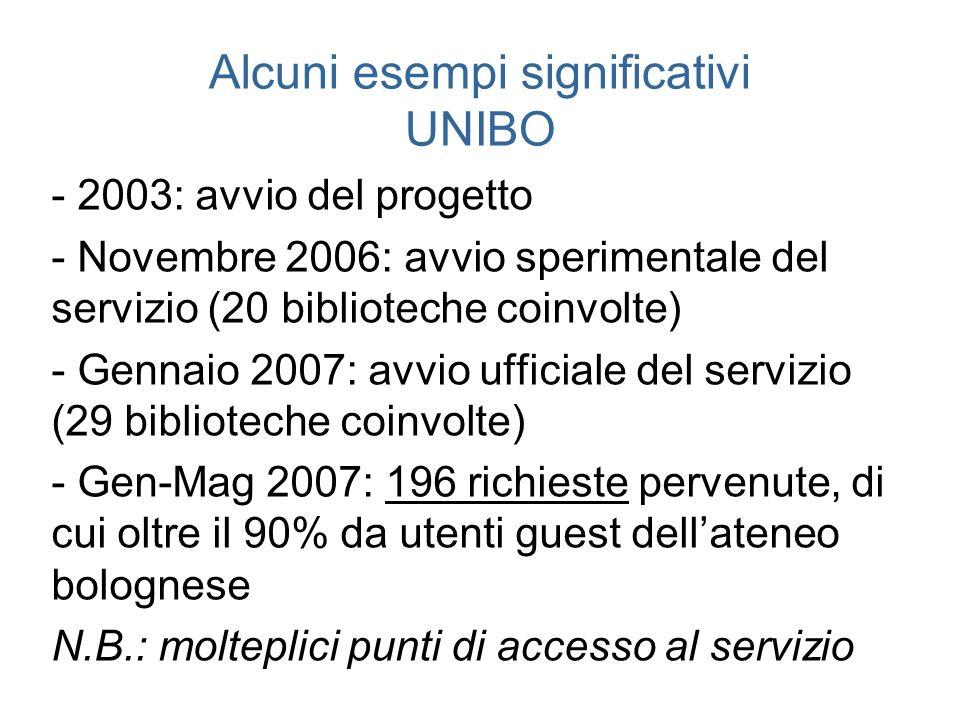 Alcuni esempi significativi UNIBO - 2003: avvio del progetto - Novembre 2006: avvio sperimentale del servizio (20 biblioteche coinvolte) - Gennaio 200