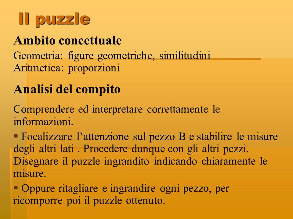 Il puzzle Ambito concettuale Geometria: figure geometriche, similitudini Aritmetica: proporzioni Analisi del compito Comprendere ed interpretare corre