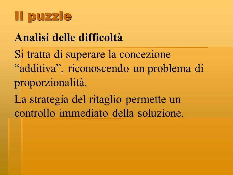 Il puzzle Analisi delle difficoltà Si tratta di superare la concezione additiva, riconoscendo un problema di proporzionalità. La strategia del ritagli