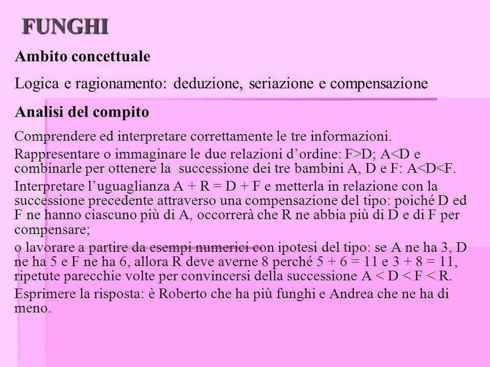 Ambito concettuale Logica e ragionamento: deduzione, seriazione e compensazione Analisi del compito Comprendere ed interpretare correttamente le tre i