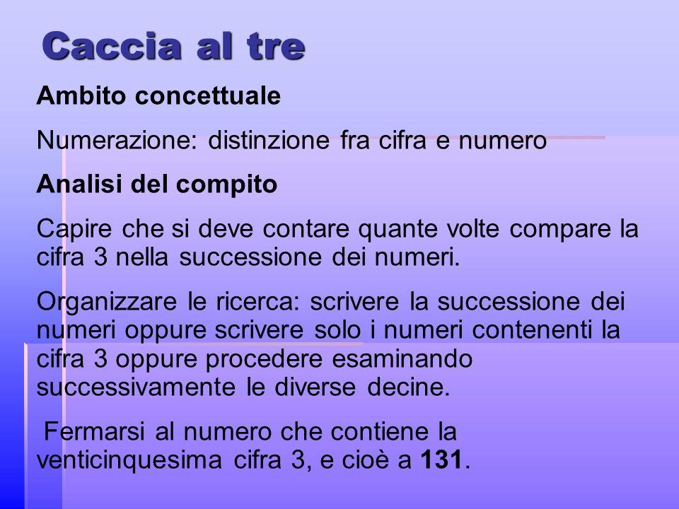Caccia al tre Ambito concettuale Numerazione: distinzione fra cifra e numero Analisi del compito Capire che si deve contare quante volte compare la ci