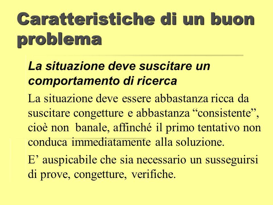Caratteristiche di un buon problema La situazione deve suscitare un comportamento di ricerca La situazione deve essere abbastanza ricca da suscitare c