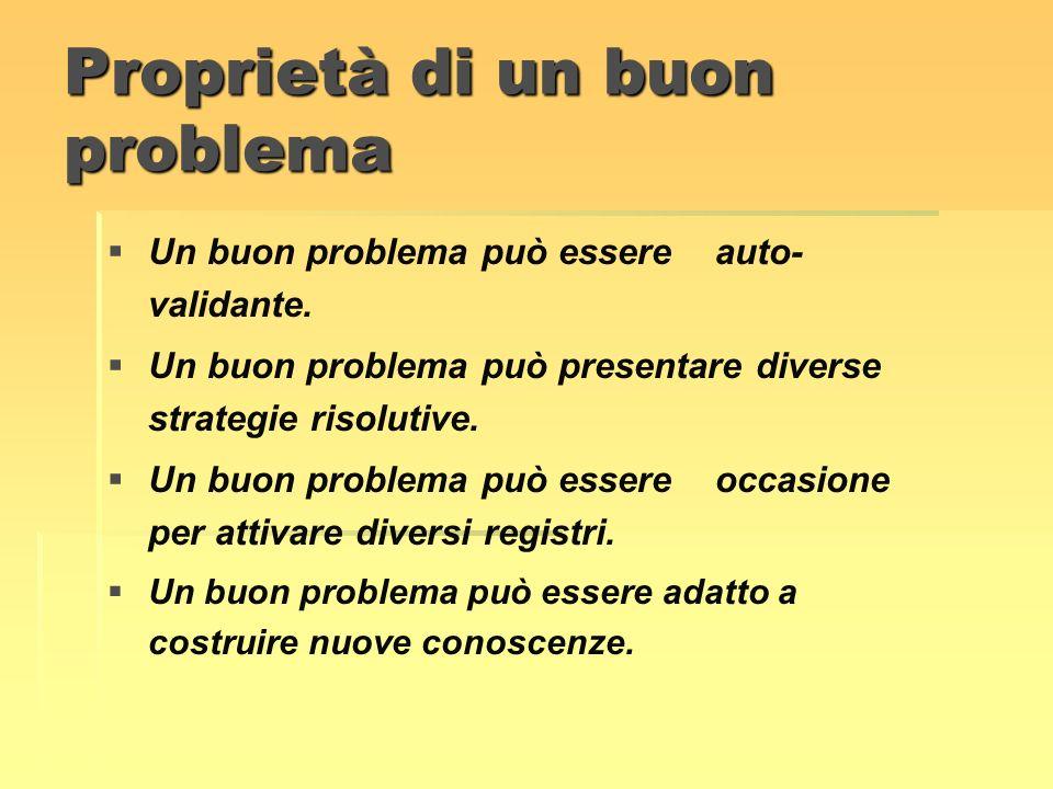 Proprietà di un buon problema Un buon problema può essere auto- validante. Un buon problema può presentare diverse strategie risolutive. Un buon probl