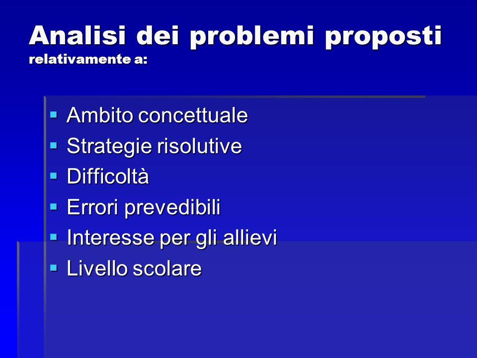 Analisi dei problemi proposti relativamente a: Ambito concettuale Ambito concettuale Strategie risolutive Strategie risolutive Difficoltà Difficoltà E