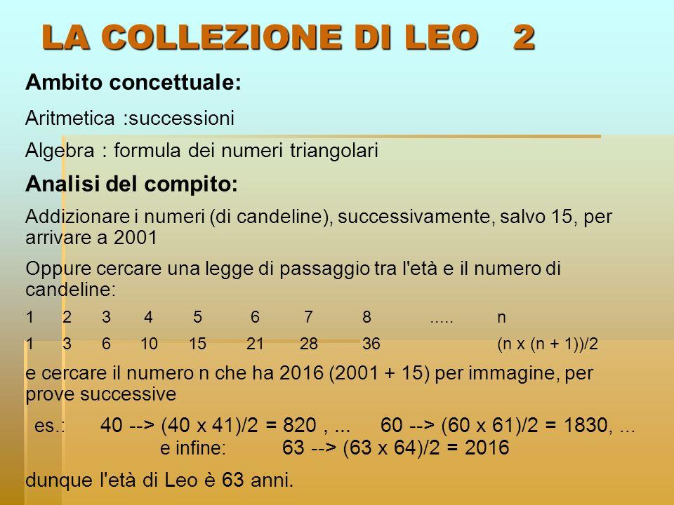 LA COLLEZIONE DI LEO 2 Ambito concettuale: Aritmetica :successioni Algebra : formula dei numeri triangolari Analisi del compito: Addizionare i numeri