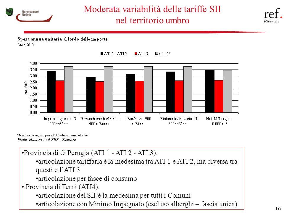 16 Moderata variabilità delle tariffe SII nel territorio umbro Provincia di di Perugia (ATI 1 - ATI 2 - ATI 3): articolazione tariffaria è la medesima tra ATI 1 e ATI 2, ma diversa tra questi e lATI 3 articolazione per fasce di consumo Provincia di Terni (ATI4): articolazione del SII è la medesima per tutti i Comuni articolazione con Minimo Impegnato (escluso alberghi – fascia unica)