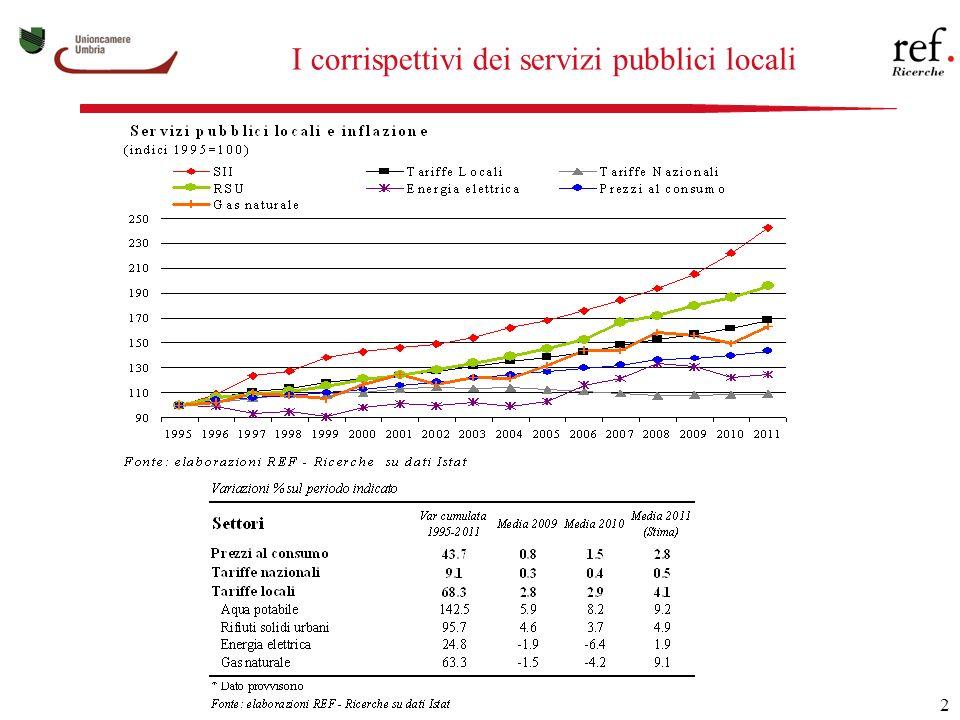 2 I corrispettivi dei servizi pubblici locali
