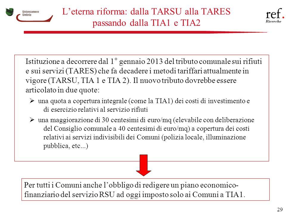 29 Leterna riforma: dalla TARSU alla TARES passando dalla TIA1 e TIA2 Istituzione a decorrere dal 1° gennaio 2013 del tributo comunale sui rifiuti e sui servizi (TARES) che fa decadere i metodi tariffari attualmente in vigore (TARSU, TIA 1 e TIA 2).