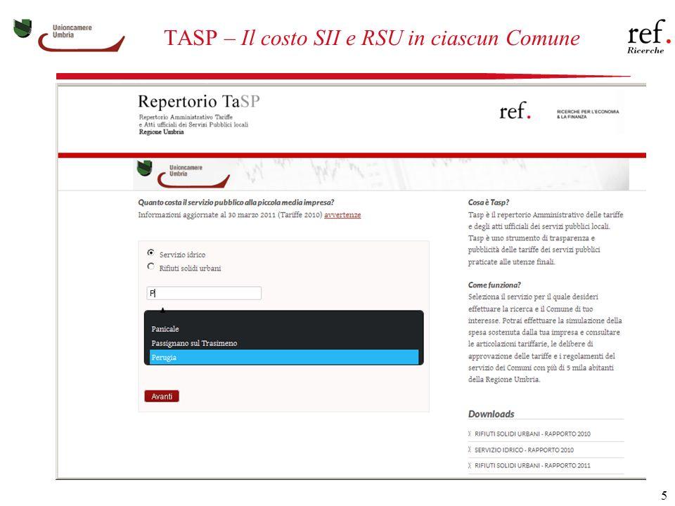 6 TASP – Trasparenza sulle condizioni economiche 80 attività economiche per RSU - 4 categorie duso per SII