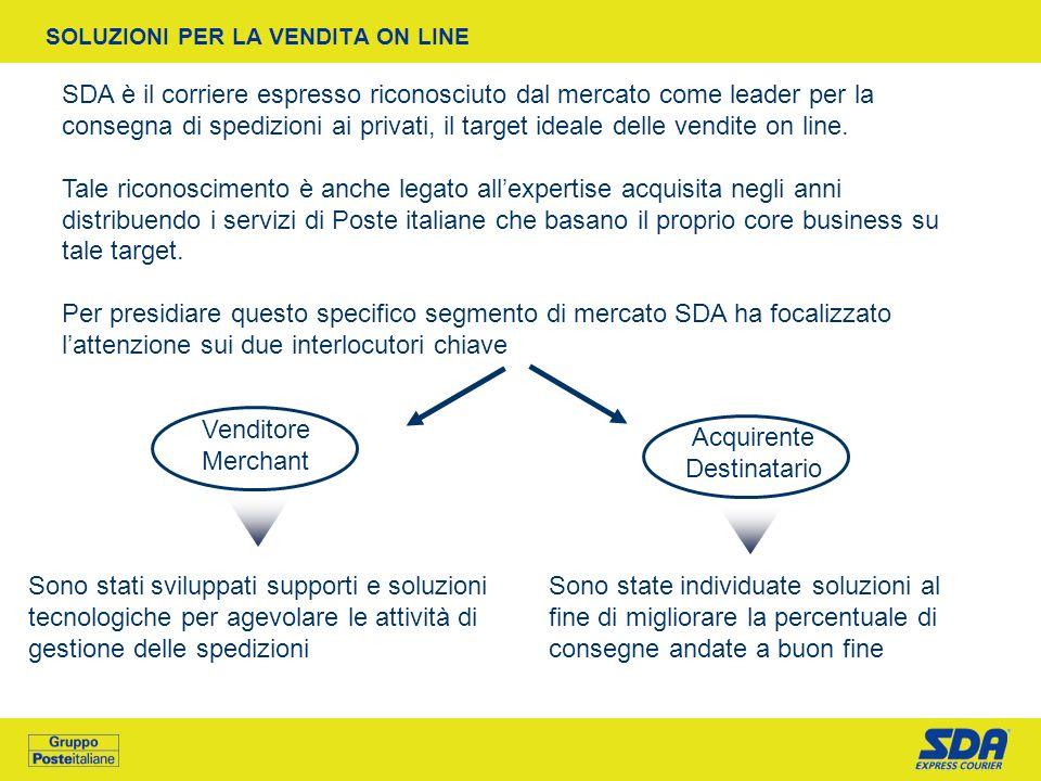SOLUZIONI PER LA VENDITA ON LINE SDA è il corriere espresso riconosciuto dal mercato come leader per la consegna di spedizioni ai privati, il target i