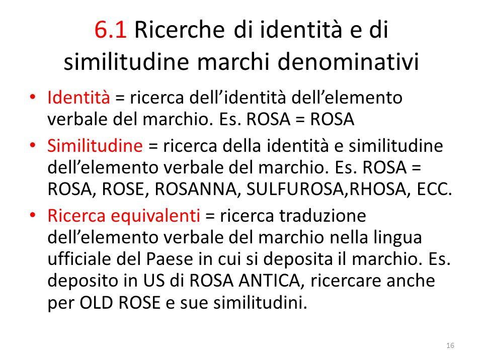 6.1 Ricerche di identità e di similitudine marchi denominativi Identità = ricerca dellidentità dellelemento verbale del marchio.