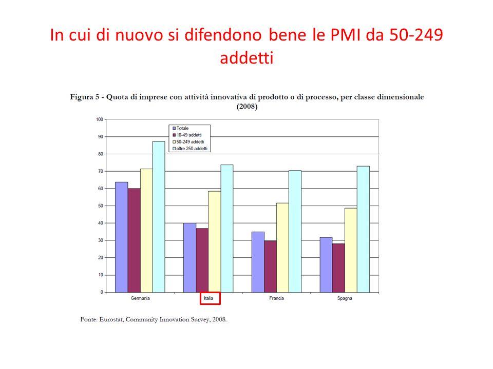 In cui di nuovo si difendono bene le PMI da 50-249 addetti