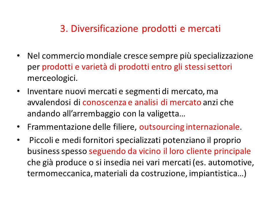 3. Diversificazione prodotti e mercati Nel commercio mondiale cresce sempre più specializzazione per prodotti e varietà di prodotti entro gli stessi s