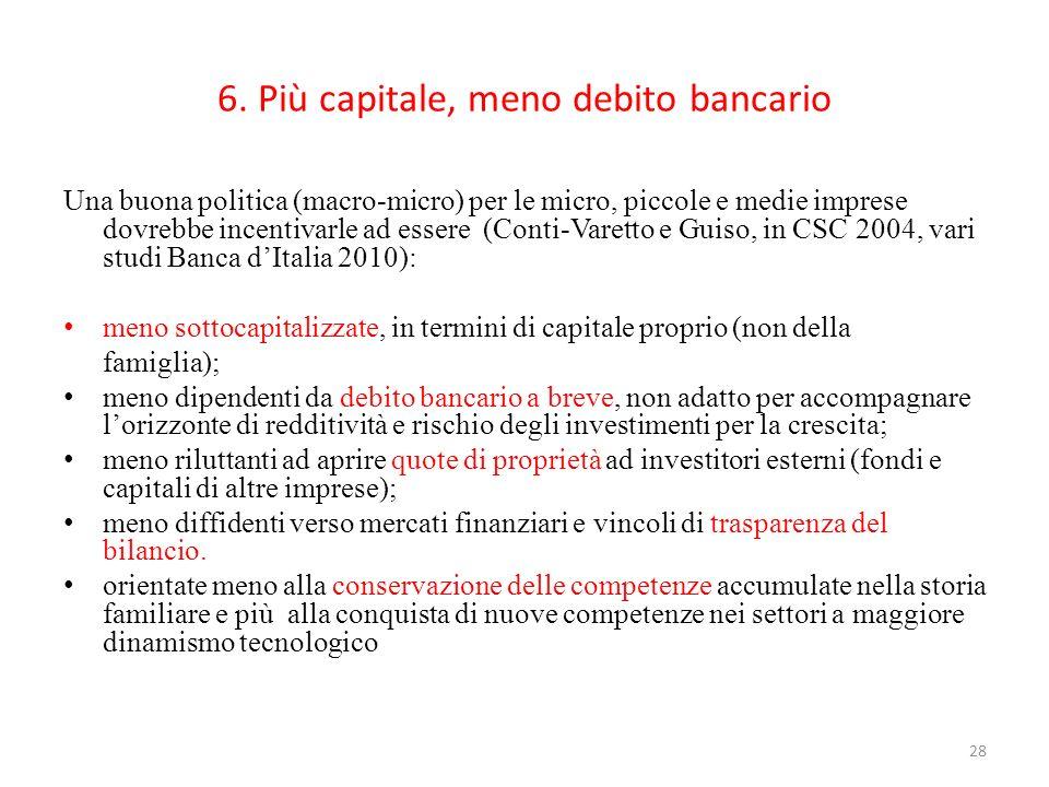 6. Più capitale, meno debito bancario Una buona politica (macro-micro) per le micro, piccole e medie imprese dovrebbe incentivarle ad essere (Conti-Va