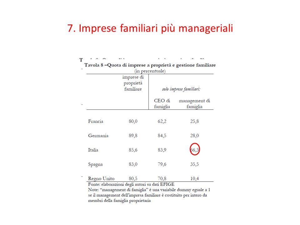 7. Imprese familiari più manageriali