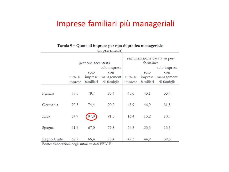 Imprese familiari più manageriali