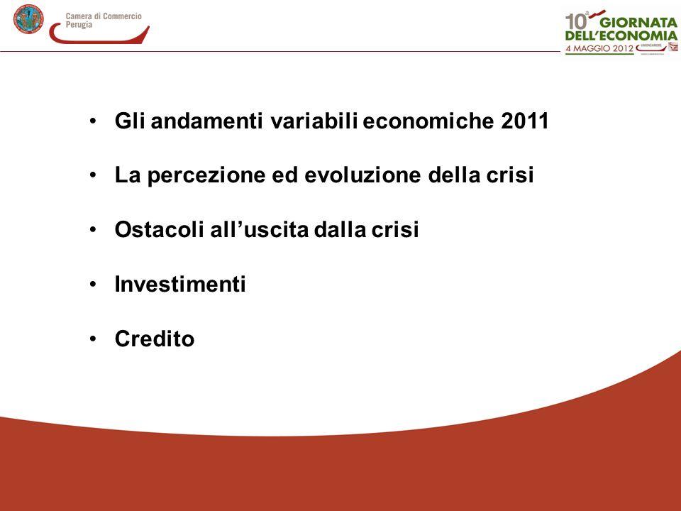 Gli andamenti variabili economiche 2011 La percezione ed evoluzione della crisi Ostacoli alluscita dalla crisi Investimenti Credito