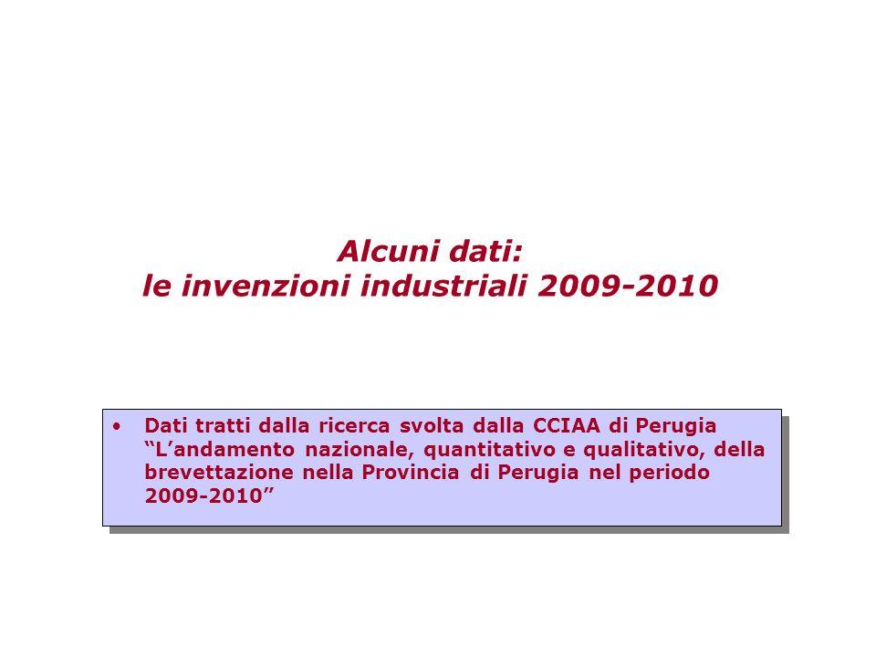 Alcuni dati: le invenzioni industriali 2009-2010 Dati tratti dalla ricerca svolta dalla CCIAA di Perugia Landamento nazionale, quantitativo e qualitat