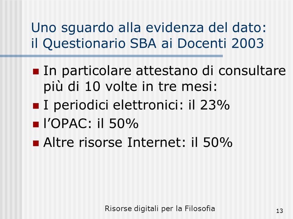 Risorse digitali per la Filosofia 13 Uno sguardo alla evidenza del dato: il Questionario SBA ai Docenti 2003 In particolare attestano di consultare più di 10 volte in tre mesi: I periodici elettronici: il 23% lOPAC: il 50% Altre risorse Internet: il 50%