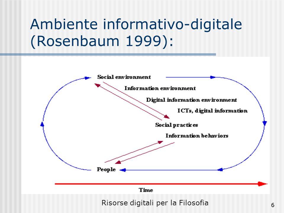 Risorse digitali per la Filosofia 6 Ambiente informativo-digitale (Rosenbaum 1999):