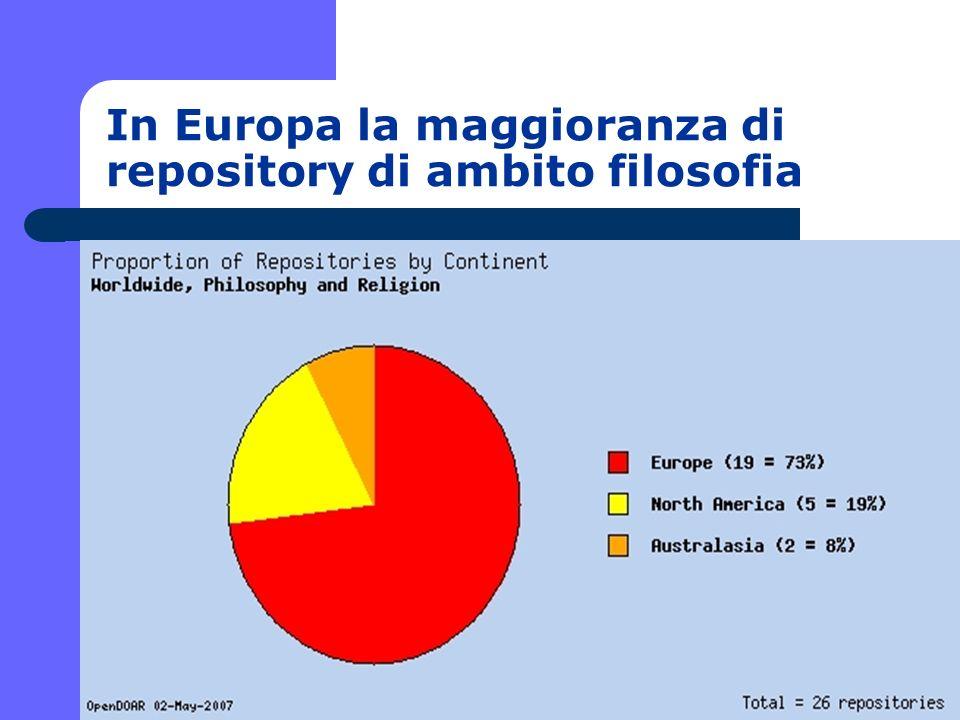 Antonella De Robbio In Europa la maggioranza di repository di ambito filosofia