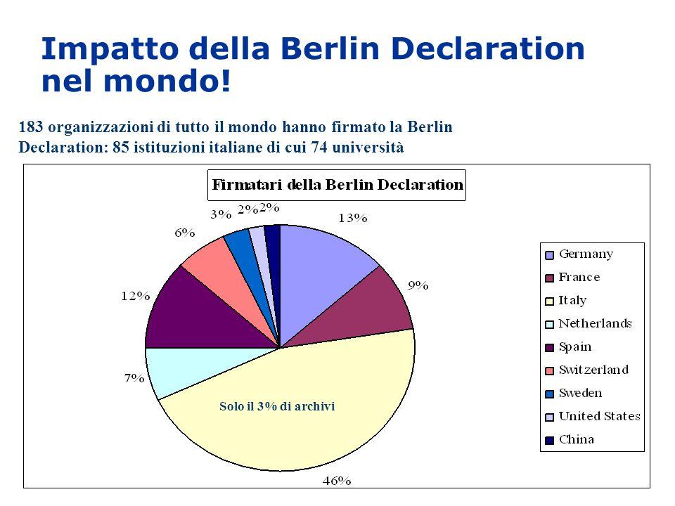 183 organizzazioni di tutto il mondo hanno firmato la Berlin Declaration: 85 istituzioni italiane di cui 74 università Impatto della Berlin Declaration nel mondo.