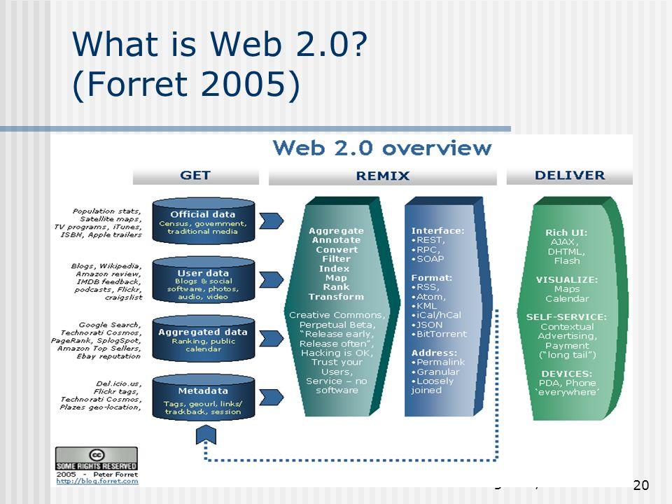 Lautore e il ricercatore nellambiente digitale, 2. 20 What is Web 2.0 (Forret 2005)