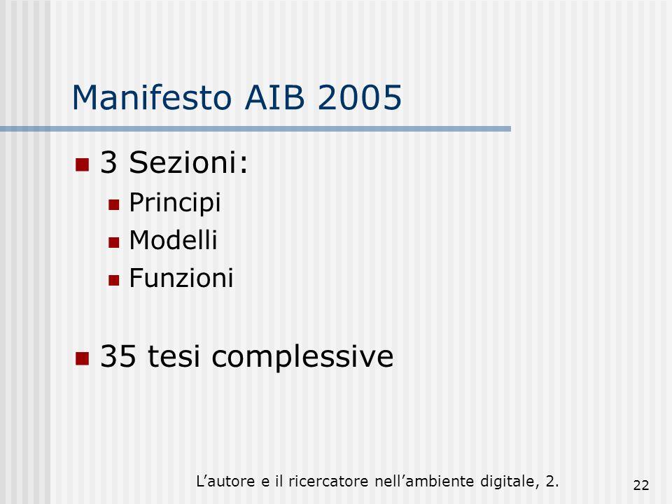 Lautore e il ricercatore nellambiente digitale, 2. 22 Manifesto AIB 2005 3 Sezioni: Principi Modelli Funzioni 35 tesi complessive