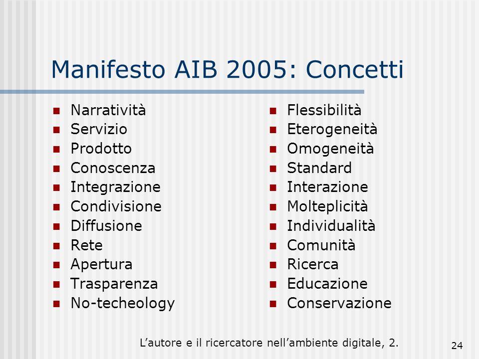 Lautore e il ricercatore nellambiente digitale, 2. 24 Manifesto AIB 2005: Concetti Narratività Servizio Prodotto Conoscenza Integrazione Condivisione