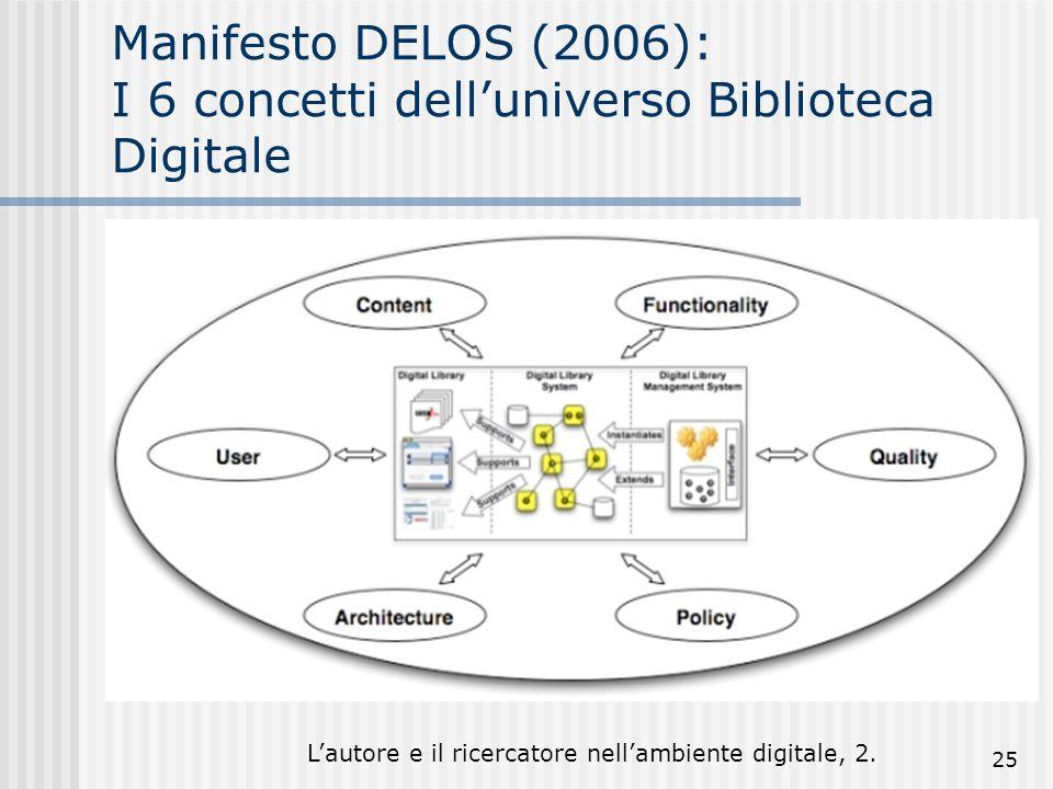 Lautore e il ricercatore nellambiente digitale, 2. 25 Manifesto DELOS (2006): I 6 concetti delluniverso Biblioteca Digitale