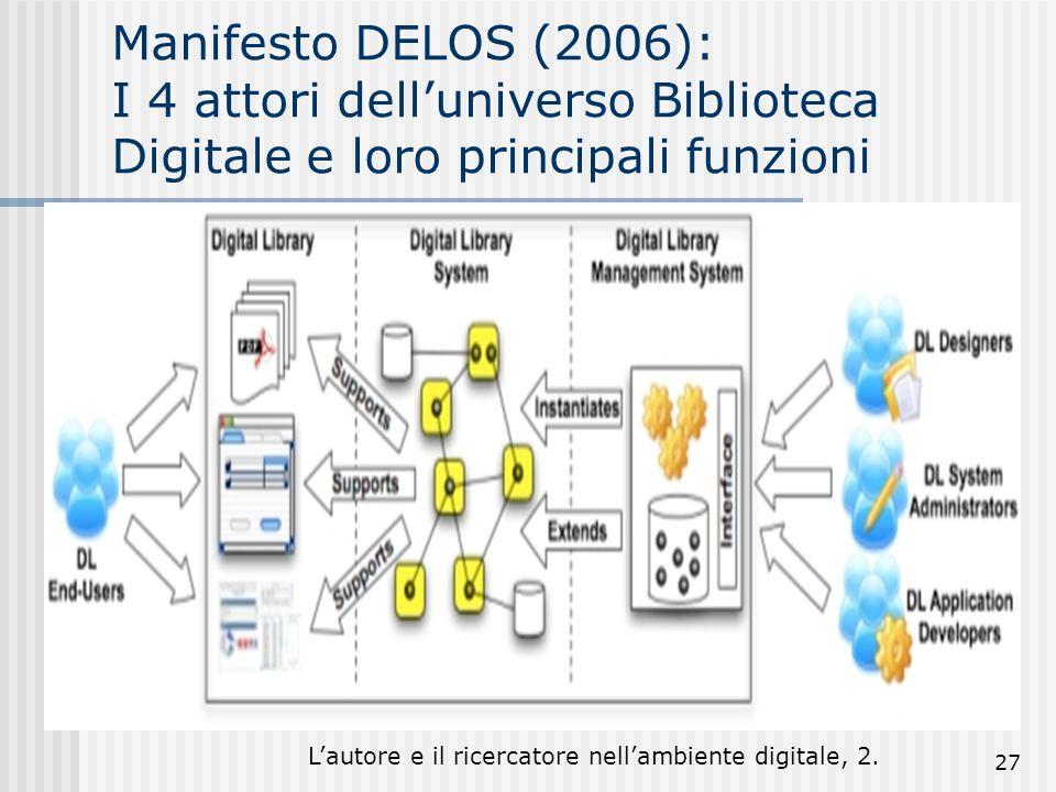 Lautore e il ricercatore nellambiente digitale, 2. 27 Manifesto DELOS (2006): I 4 attori delluniverso Biblioteca Digitale e loro principali funzioni