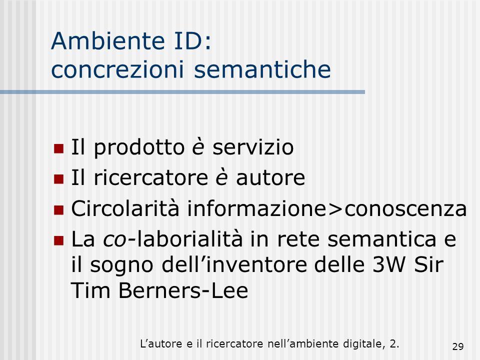Lautore e il ricercatore nellambiente digitale, 2. 29 Ambiente ID: concrezioni semantiche Il prodotto è servizio Il ricercatore è autore Circolarità i