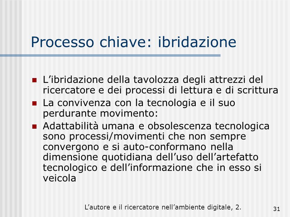 Lautore e il ricercatore nellambiente digitale, 2. 31 Processo chiave: ibridazione Libridazione della tavolozza degli attrezzi del ricercatore e dei p