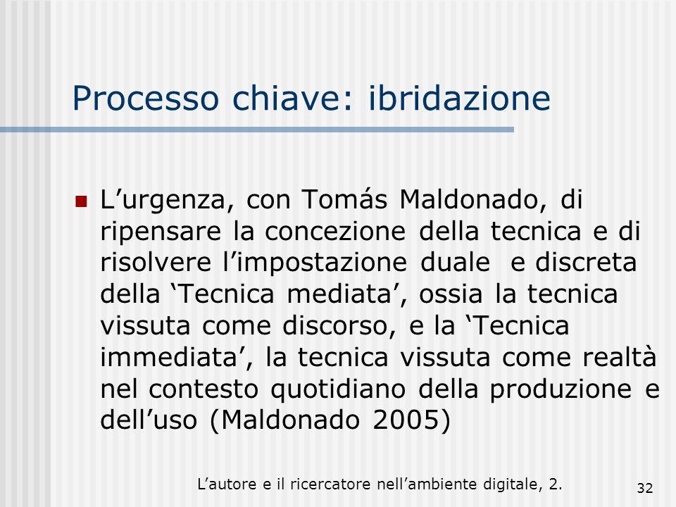 Lautore e il ricercatore nellambiente digitale, 2. 32 Processo chiave: ibridazione Lurgenza, con Tomás Maldonado, di ripensare la concezione della tec