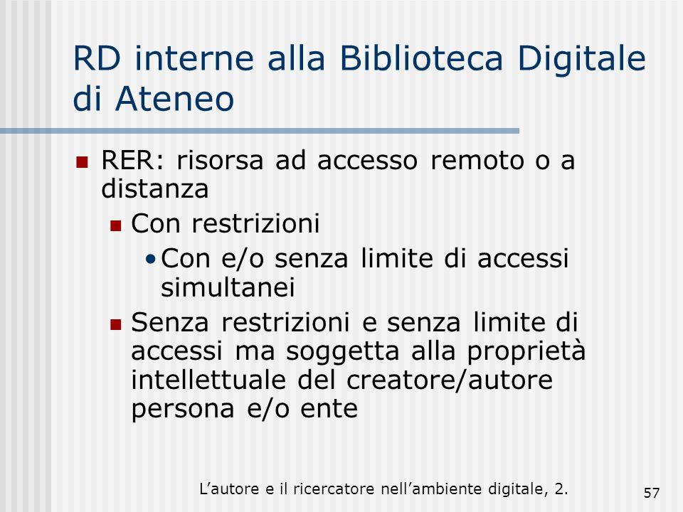 Lautore e il ricercatore nellambiente digitale, 2. 57 RD interne alla Biblioteca Digitale di Ateneo RER: risorsa ad accesso remoto o a distanza Con re