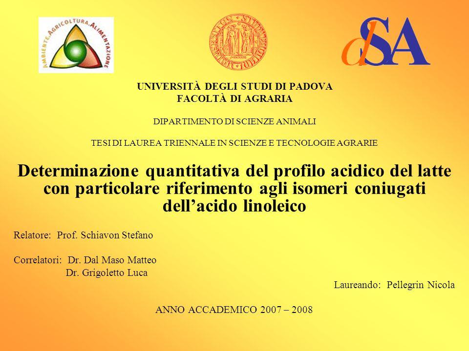 Determinazione quantitativa del profilo acidico del latte con particolare riferimento agli isomeri coniugati dellacido linoleico Relatore: Prof. Schia