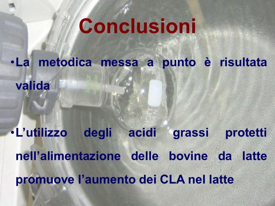 Conclusioni La metodica messa a punto è risultata valida Lutilizzo degli acidi grassi protetti nellalimentazione delle bovine da latte promuove laumen