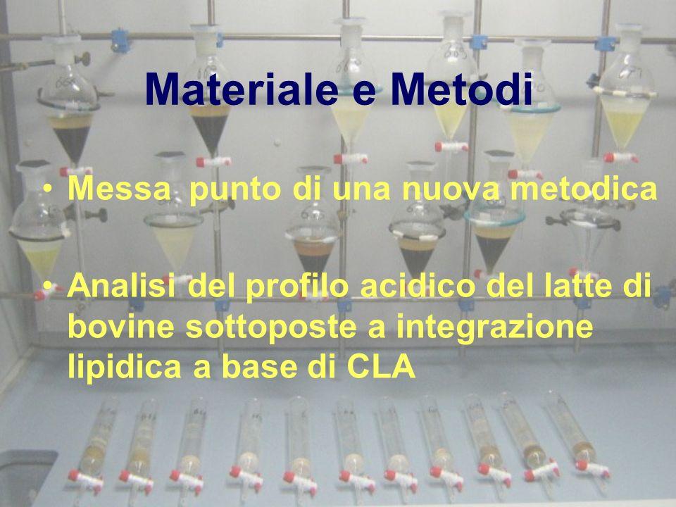 Materiale e Metodi Messa punto di una nuova metodica Analisi del profilo acidico del latte di bovine sottoposte a integrazione lipidica a base di CLA