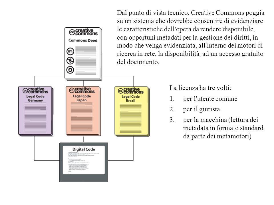 Dal punto di vista tecnico, Creative Commons poggia su un sistema che dovrebbe consentire di evidenziare le caratteristiche dell opera da rendere disponibile, con opportuni metadati per la gestione dei diritti, in modo che venga evidenziata, all interno dei motori di ricerca in rete, la disponibilità ad un accesso gratuito del documento.