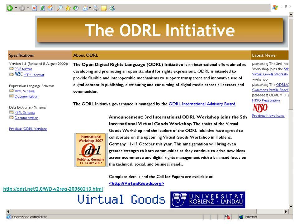 http://odrl.net/2.0/WD-v2req-20050213.html