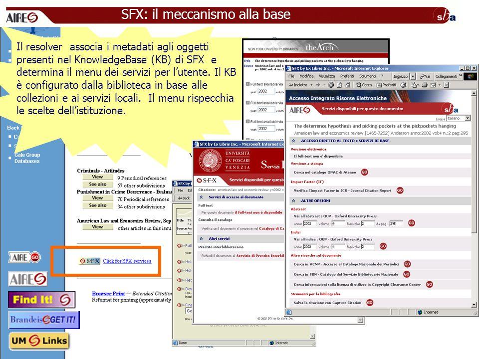 Il resolver associa i metadati agli oggetti presenti nel KnowledgeBase (KB) di SFX e determina il menu dei servizi per lutente. Il KB è configurato da