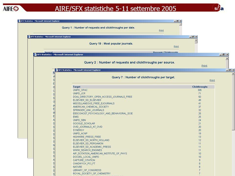 AIRE/SFX statistiche 5-11 settembre 2005