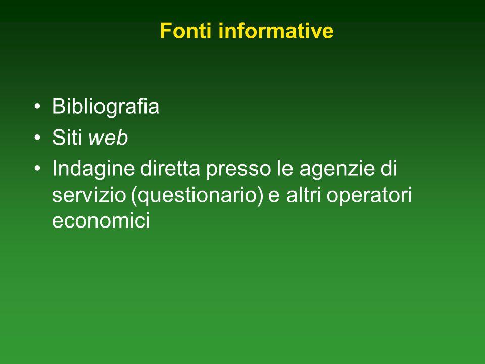 Fonti informative Bibliografia Siti web Indagine diretta presso le agenzie di servizio (questionario) e altri operatori economici