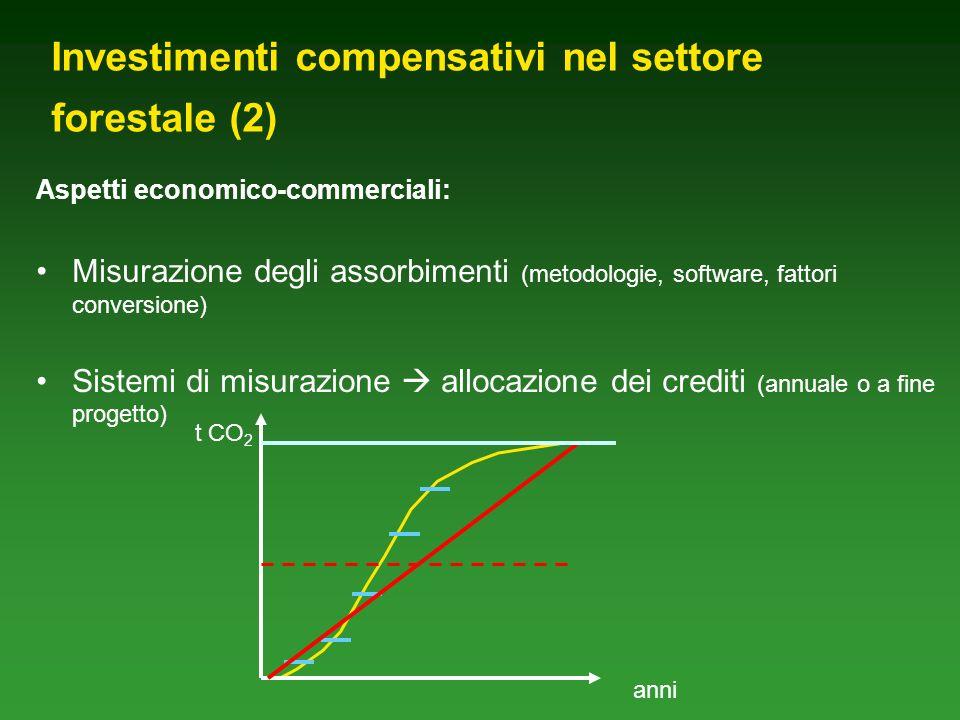Investimenti compensativi nel settore forestale (2) Aspetti economico-commerciali: Misurazione degli assorbimenti (metodologie, software, fattori conversione) Sistemi di misurazione allocazione dei crediti (annuale o a fine progetto) anni t CO 2