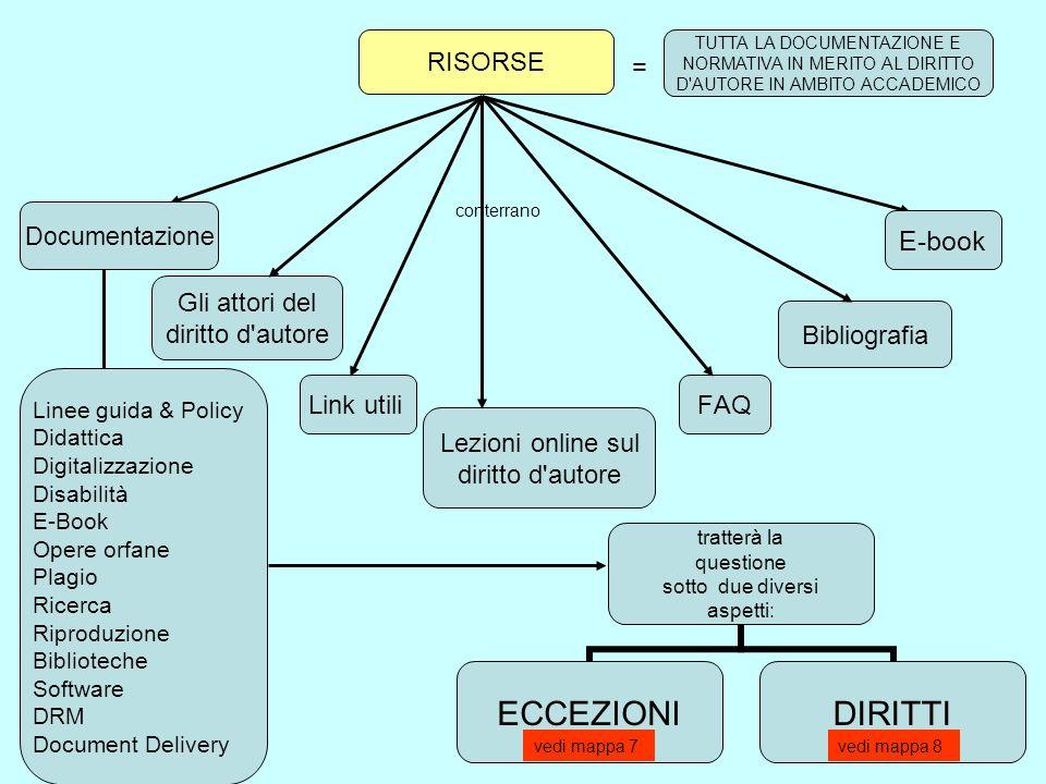 RIASSUNTORICERCA ACCESSO E CONSULT.