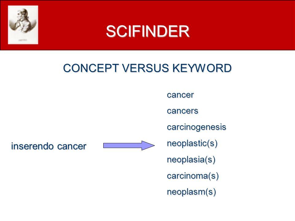 inserendo cancer cancercancerscarcinogenesisneoplastic(s)neoplasia(s)carcinoma(s)neoplasm(s) SCIFINDER CONCEPT VERSUS KEYWORD