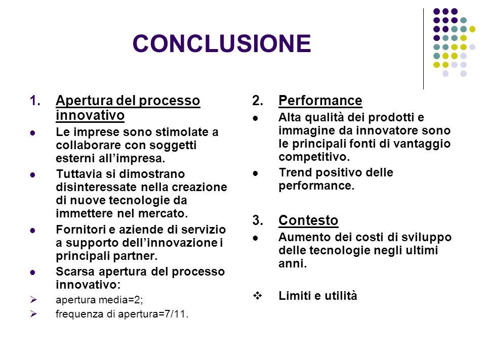 CONCLUSIONE 1.Apertura del processo innovativo Le imprese sono stimolate a collaborare con soggetti esterni allimpresa. Tuttavia si dimostrano disinte